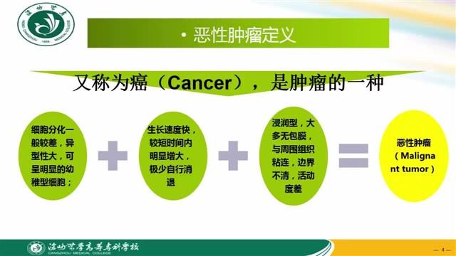 恶性肿瘤的疾病特点